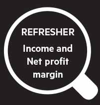 REFRESHER Income and Net profit thumb